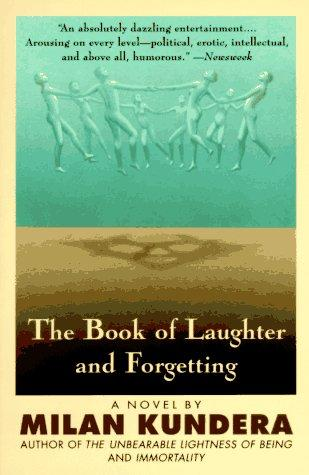 Download The book of laughter and forgetting