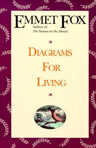 Download Diagrams for living